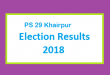 PS 29 Khairpur Election Result 2018 - PMLN PTI PPP Candidate Votes Live Update