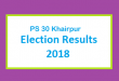 PS 30 Khairpur Election Result 2018 - PMLN PTI PPP Candidate Votes Live Update