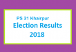 PS 31 Khairpur Election Result 2018 - PMLN PTI PPP Candidate Votes Live Update
