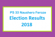 PS 33 Naushero Feroze Election Result 2018 - PMLN PTI PPP Candidate Votes Live Update