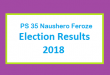 PS 35 Naushero Feroze Election Result 2018 - PMLN PTI PPP Candidate Votes Live Update