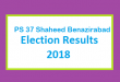 PS 37 Shaheed Benazirabad Election Result 2018 - PMLN PTI PPP Candidate Votes Live Update