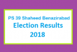 PS 39 Shaheed Benazirabad Election Result 2018 - PMLN PTI PPP Candidate Votes Live Update