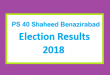 PS 40 Shaheed Benazirabad Election Result 2018 - PMLN PTI PPP Candidate Votes Live Update
