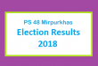 PS 48 Mirpurkhas Election Result 2018 - PMLN PTI PPP Candidate Votes Live Update