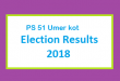 PS 51 Umer kot Election Result 2018 - PMLN PTI PPP Candidate Votes Live Update