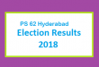 PS 62 Hyderabad Election Result 2018 - PMLN PTI PPP Candidate Votes Live Update