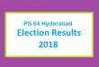 PS 64 Hyderabad Election Result 2018 - PMLN PTI PPP Candidate Votes Live Update