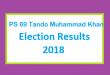 PS 69 Tando Muhammad Khan Election Result 2018 - PMLN PTI PPP Candidate Votes Live Update