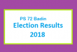 PS 72 Badin Election Result 2018 - PMLN PTI PPP Candidate Votes Live Update