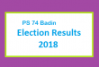 PS 74 Badin Election Result 2018 - PMLN PTI PPP Candidate Votes Live Update