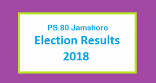 PS 80 Jamshoro Election Result 2018 - PMLN PTI PPP Candidate Votes Live Update