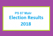 PS 87 Malir Election Result 2018 - PMLN PTI PPP Candidate Votes Live Update