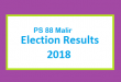 PS 88 Malir Election Result 2018 - PMLN PTI PPP Candidate Votes Live Update