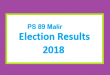 PS 89 Malir Election Result 2018 - PMLN PTI PPP Candidate Votes Live Update