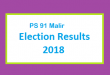 PS 91 Malir Election Result 2018 - PMLN PTI PPP Candidate Votes Live Update