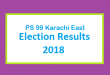 PS 99 Karachi East Election Result 2018 - PMLN PTI PPP Candidate Votes Live Update