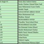 PTI Punjab Assembly Candidates Ticket Holders List PP-123 TT Singh to PP-201 Sahiwal, Jhang, Okara