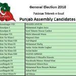 PTI Punjab Assembly Candidates Ticket Holders List PP-244 Bahawalnagar to PP-288 DG Khan, Bahawalpur, Rahim Yar Khan, Muzaffargarh