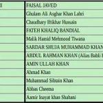 PTI Punjab Assembly Candidates Ticket Holders List PP-79 Sargodha to PP-92 Bhakkar, Mianwali, Khushab