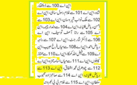 PTI Faisalabad, Jhang, Chiniot, T T Singh Ticket Holders