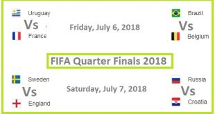 FIFA Football Quarter Final Schedule 2018