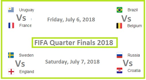 FIFA Football Quarter Final Schedule 2018