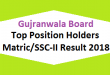Gujranwala Board Top Position Holders Matric SSC-II, X class Result 2018 - BISE GRW Online Toppers Names and List