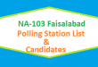 NA 103 Faisalabad Polling Station Names and List of Candidates for Election 2018