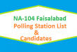 NA 104 Faisalabad Polling Station Names and List of Candidates for Election 2018