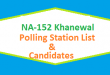 NA 152 Khanewal Polling Station Names and List of Candidates for Election 2018