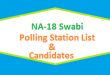 NA 18 Swabi Polling Station Names and List of Candidates for Election 2018