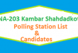 NA 203 Kambar Shahdadkot Polling Station Names and List of Candidates for Election 2018