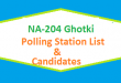 NA 204 Ghotki Polling Station Names and List of Candidates for Election 2018