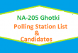 NA 205 Ghotki Polling Station Names and List of Candidates for Election 2018