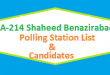 NA 214 Shaheed Benazirabad Polling Station Names and List of Candidates for Election 2018