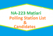 NA 223 Matiari Polling Station Names and List of Candidates for Election 2018