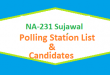 NA 231 Sujawal Polling Station Names and List of Candidates for Election 2018