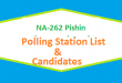 NA 262 Pishin Polling Station Names and List of Candidates for Election 2018