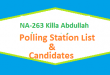 NA 263 Killa Abdullah Polling Station Names and List of Candidates for Election 2018