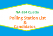 NA 264 Quetta Polling Station Names and List of Candidates for Election 2018