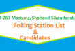 NA 267 Mastung Shaheed Sikandarabad Polling Station Names and List of Candidates for Election 2018