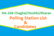 NA 268 Chaghai Nushki Kharan Polling Station Names and List of Candidates for Election 2018