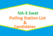 NA 3 Swat Polling Station Names and List of Candidates for Election 2018