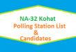 NA 32 Kohat Polling Station Names and List of Candidates for Election 2018