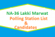NA 36 Lakki Marwat Polling Station Names and List of Candidates for Election 2018