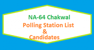 NA 64 Chakwal Polling Station Names and List of Candidates for Election 2018