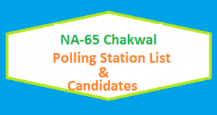 NA 65 Chakwal Polling Station Names and List of Candidates for Election 2018