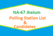 NA 67 Jhelum Polling Station Names and List of Candidates for Election 2018