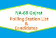 NA 68 Gujrat Polling Station Names and List of Candidates for Election 2018